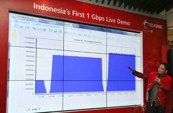 Telkomsel Lakukan Uji Coba Teknologi 5G Tembus 1 Gbps